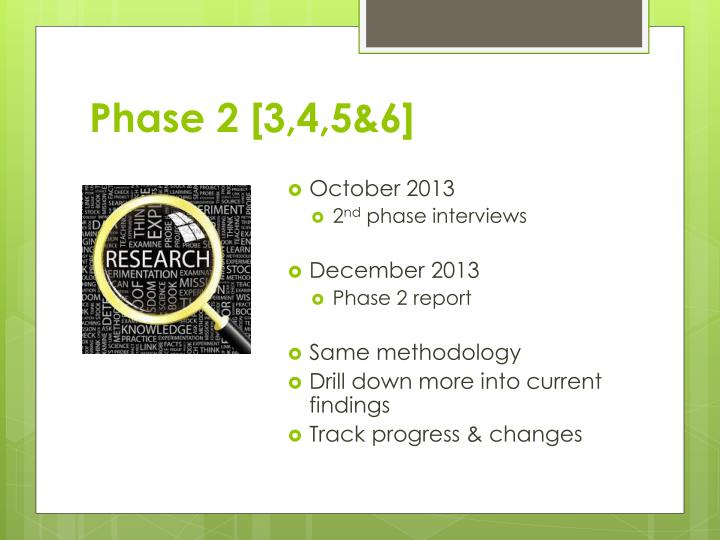 Phase 2 [3,4,5&6]