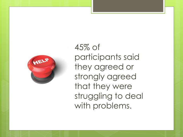 45% of participants said they agreed or strongly agreed that they were struggling to deal with problems.