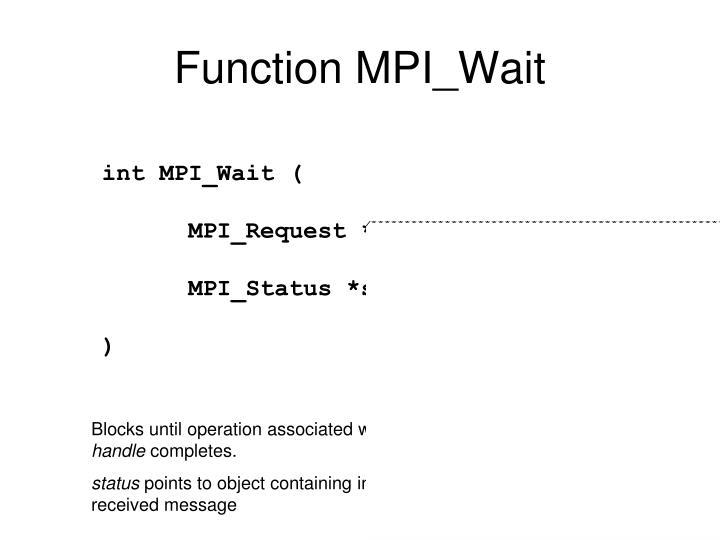 Function MPI_Wait