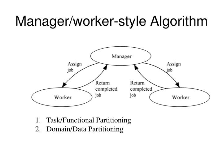 Manager/worker-style Algorithm
