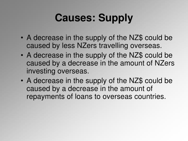 Causes: Supply