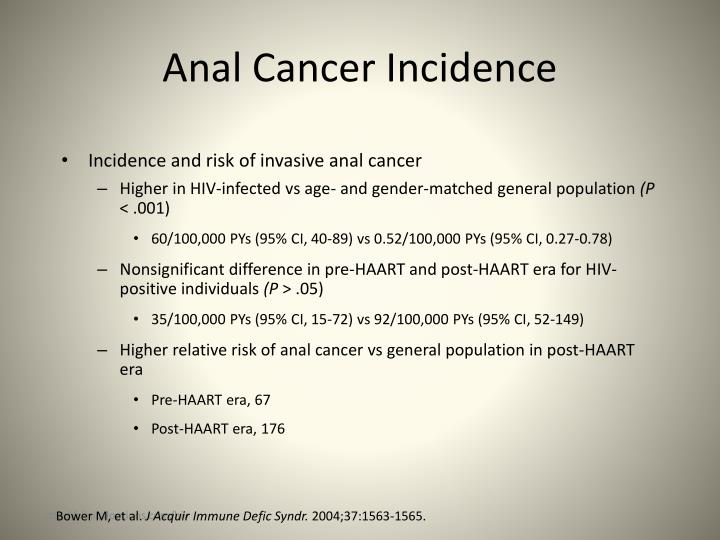 Anal Cancer Incidence