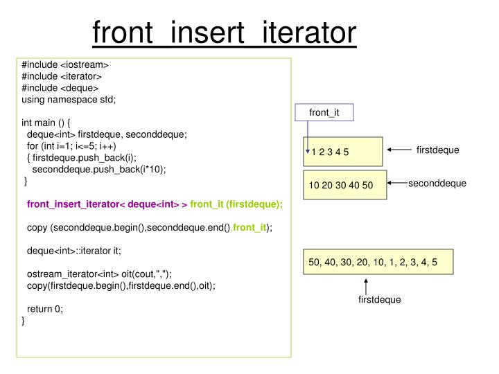 front_insert_iterator