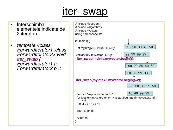 Interschimba elementele indicate de 2 iteratori