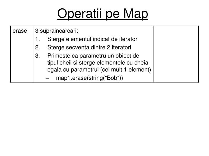 Operatii pe Map