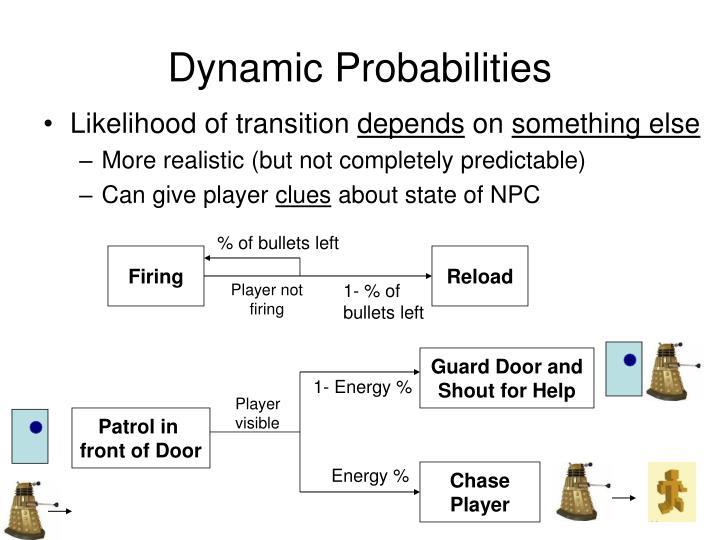 Dynamic Probabilities