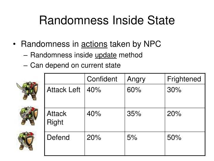 Randomness Inside State