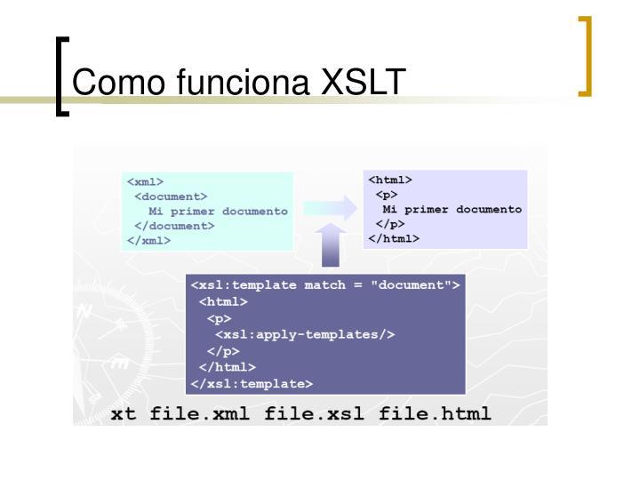 Como funciona XSLT