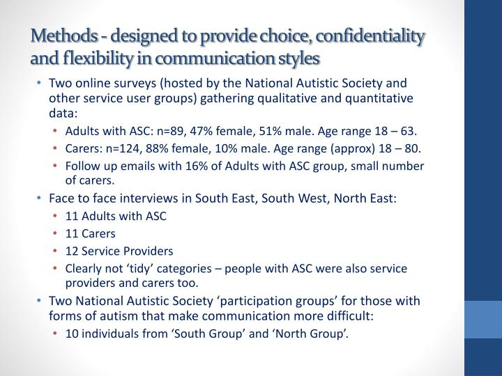 Methods - designed to provide choice, confidentiality and flexibility in communication styles