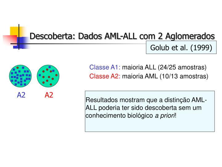Resultados mostram que a distinção AML-ALL poderia ter sido descoberta sem um conhecimento biológico