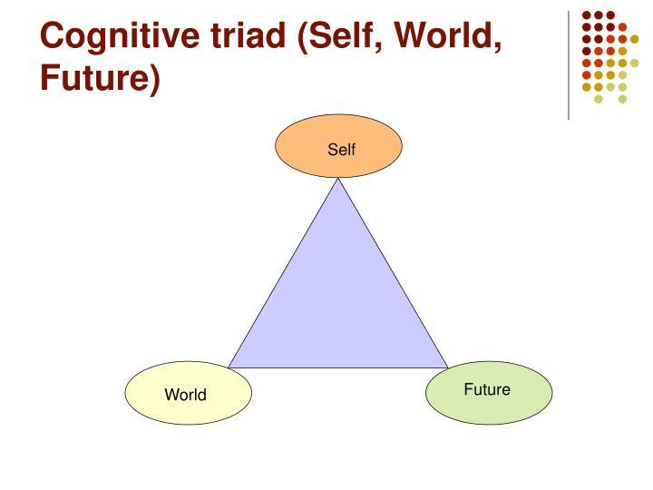 Cognitive triad (Self, World, Future)