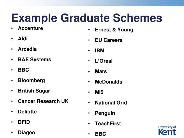 Example Graduate Schemes