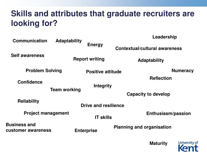 Skills and attributes that graduate recruiters are looking for?