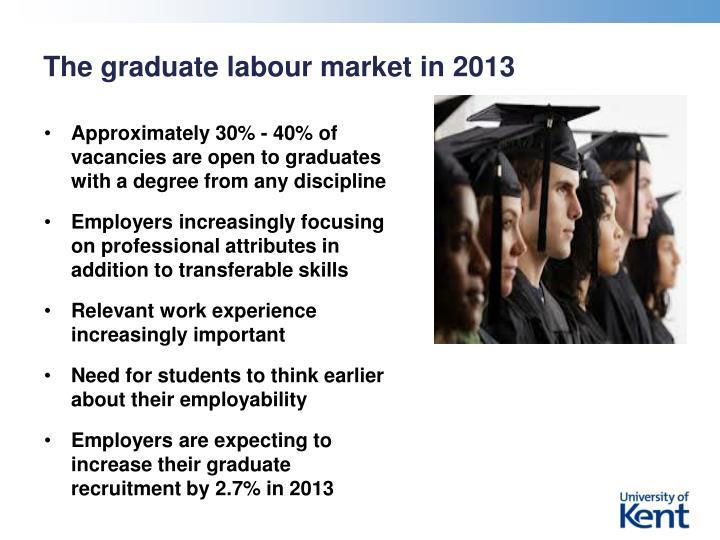 The graduate labour market in 2013