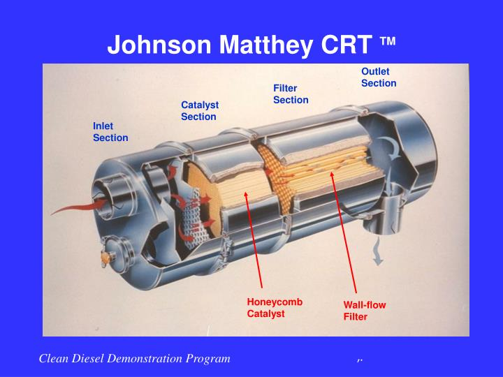 Johnson Matthey CRT