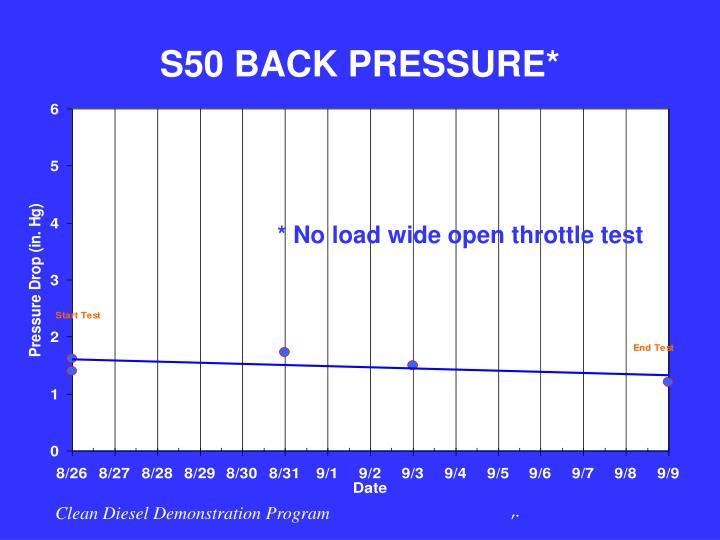 S50 BACK PRESSURE*