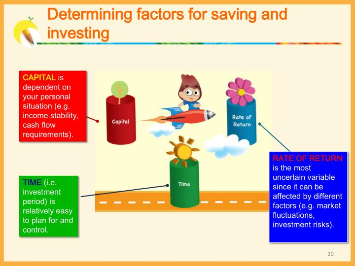 Determining factors for saving and investing