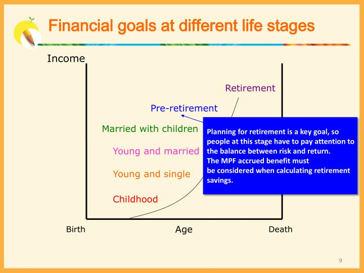 Financial goals at different life stages