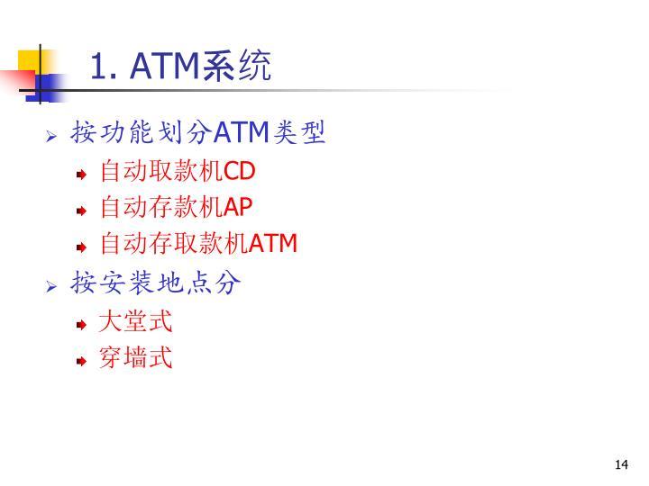 1. ATM