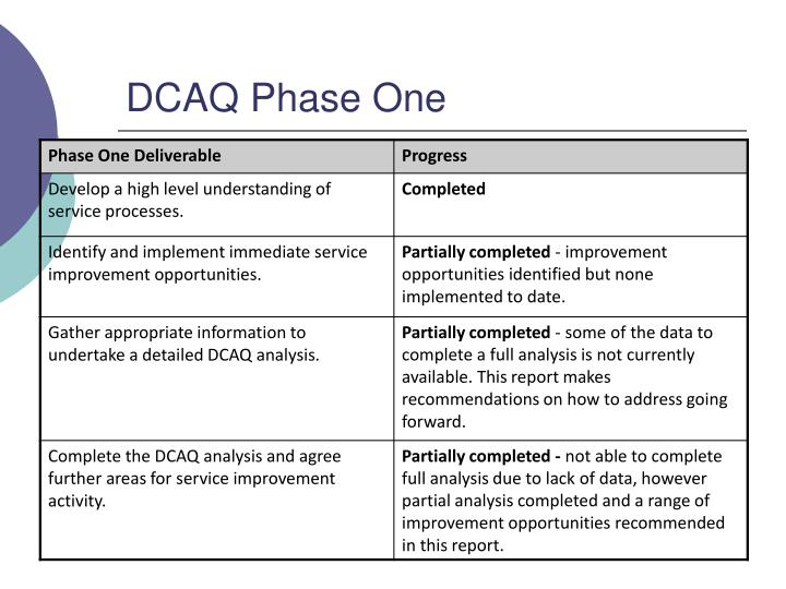 Dcaq phase one
