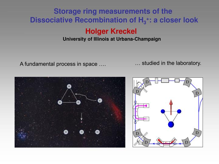 Storage ring measurements of the