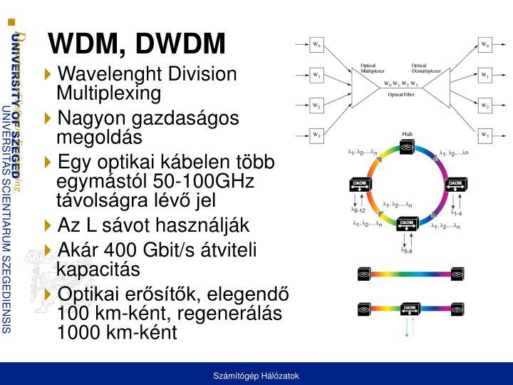 WDM, DWDM