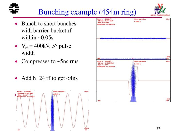 Bunching example (454m ring)