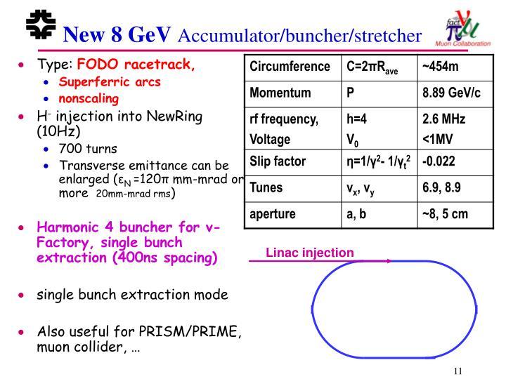 New 8 GeV