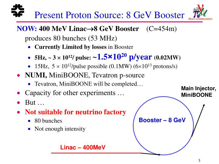 Present proton source 8 gev booster