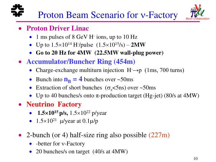 Proton Beam Scenario for