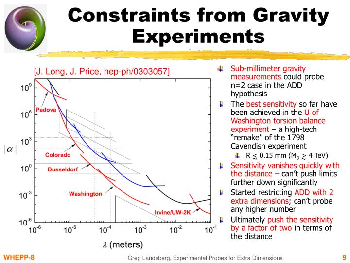 Constraints from Gravity Experiments
