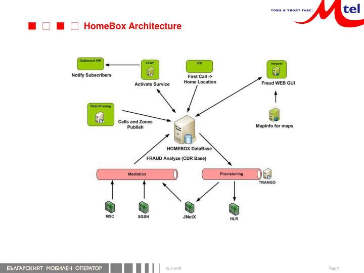 HomeBox Architecture