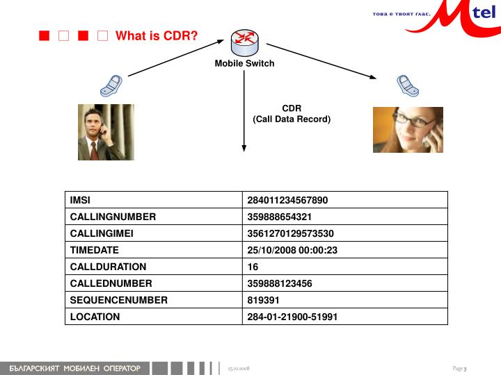 What is CDR?