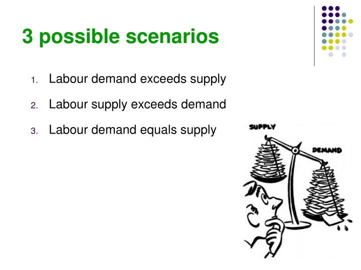3 possible scenarios
