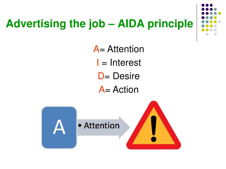 Advertising the job – AIDA principle