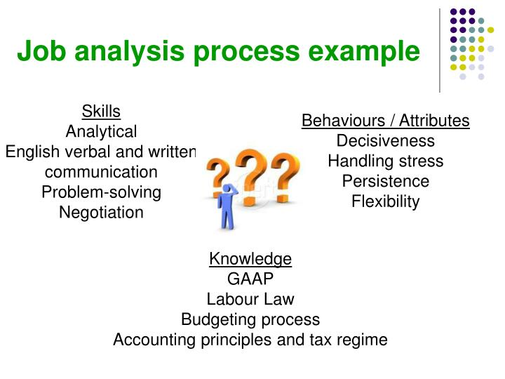 Job analysis process example