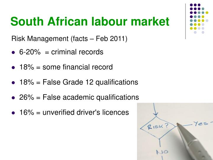 South African labour market
