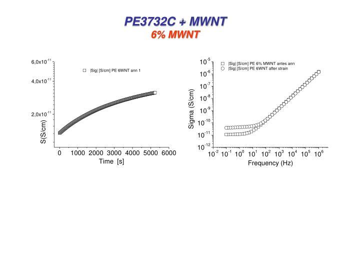 PE3732C + MWNT
