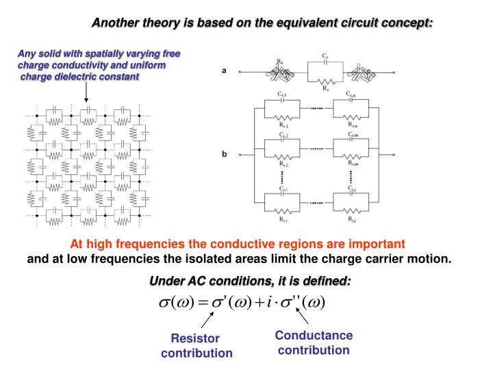 Another theory is based on the equivalent circuit concept: