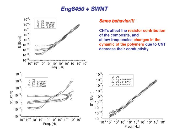 Eng8450 + SWNT