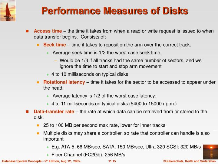 Performance Measures of Disks