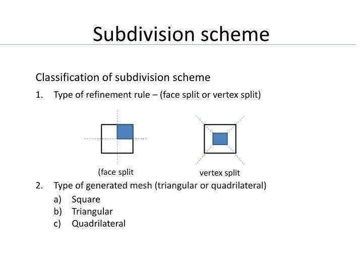 Subdivision scheme