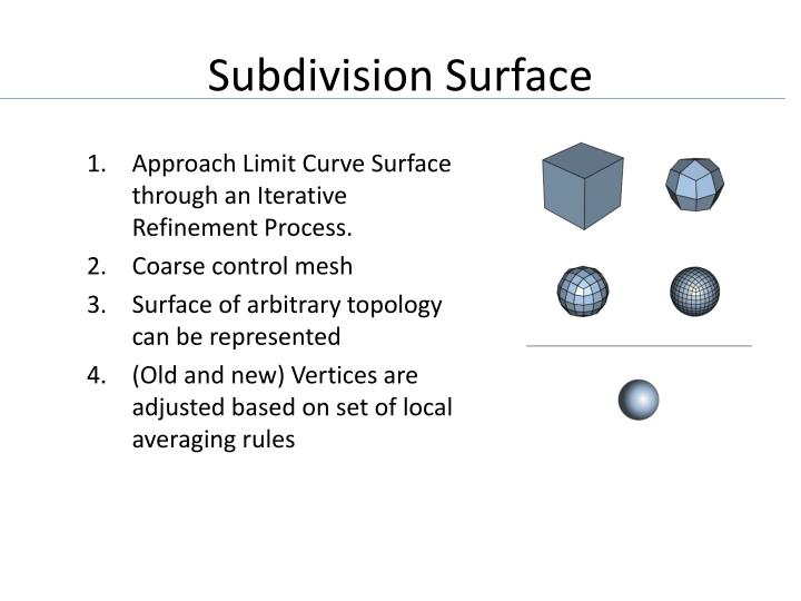 Subdivision Surface