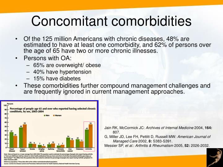 Concomitant comorbidities