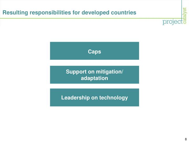 Resulting responsibilities for developed countries