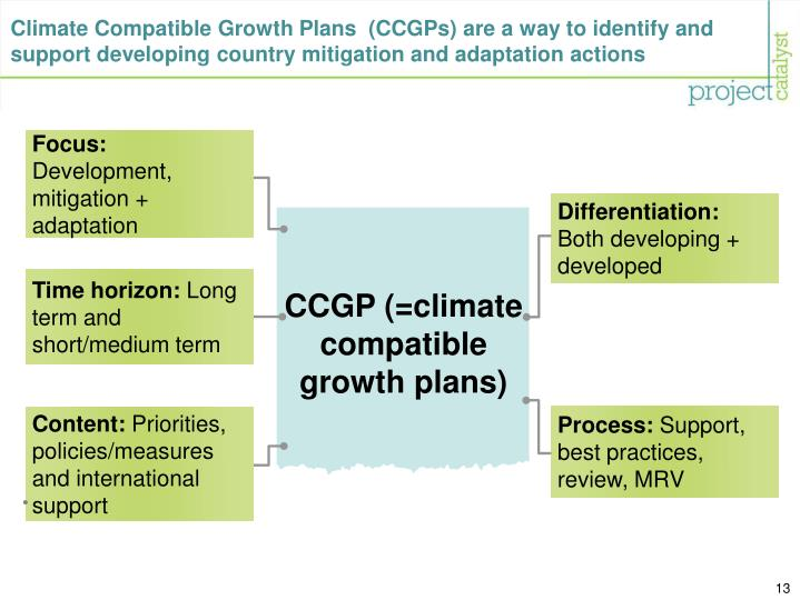 Climate Compatible Growth Plans  (CCGPs) are a way to identify and support developing country mitigation and adaptation actions