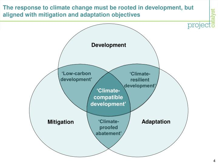 The response to climate change must be rooted in development, but aligned with mitigation and adaptation objectives
