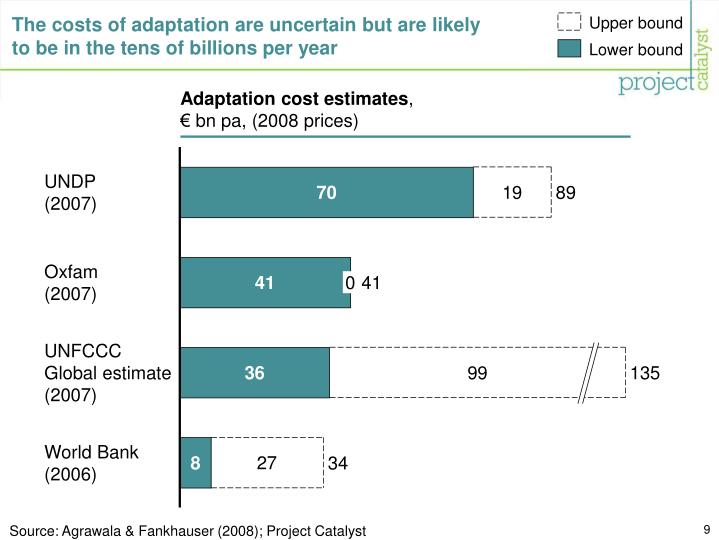 The costs of adaptation are uncertain but are likely to be in the tens of billions per year