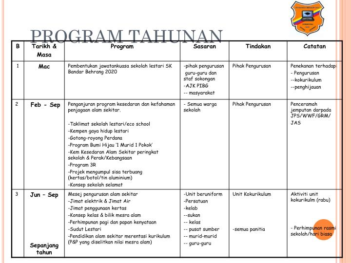PROGRAM TAHUNAN