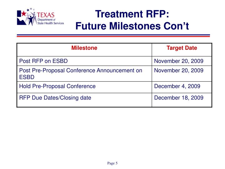 Treatment RFP: